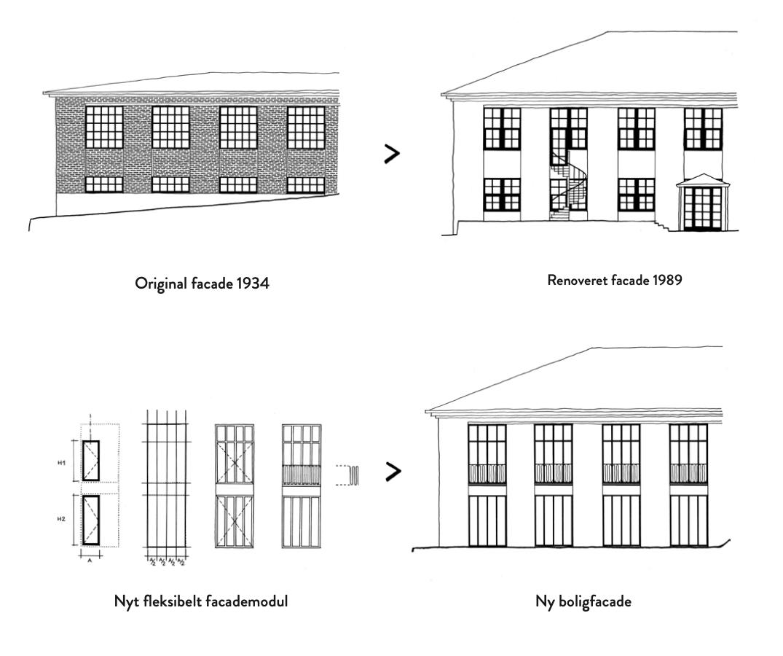 arkitektur-facade