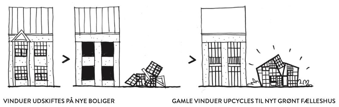 arkitektur-vinduer